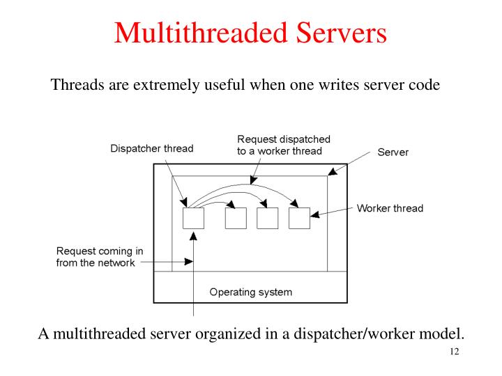 Multithreaded Servers