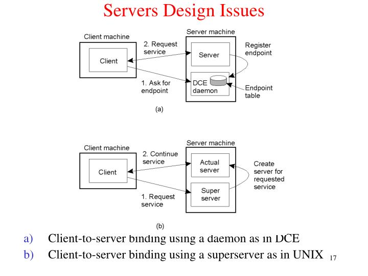Servers Design Issues