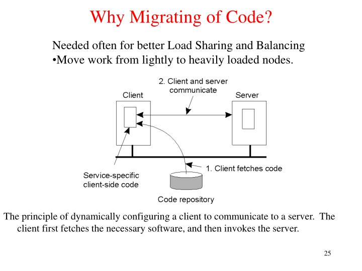 Why Migrating of Code?