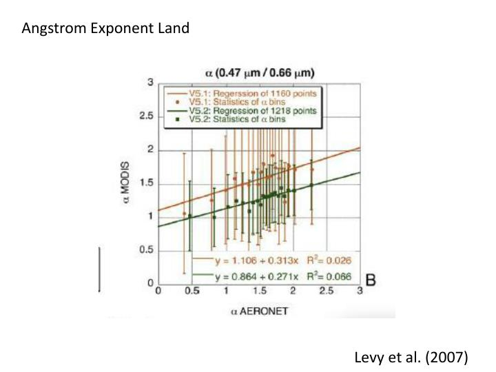 Angstrom Exponent Land