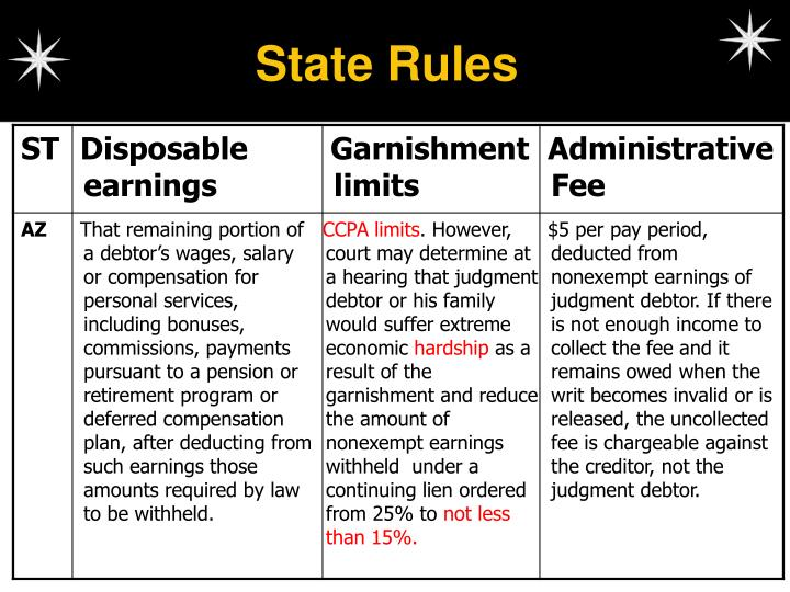 State Rules