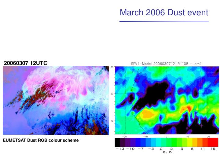 March 2006 Dust event