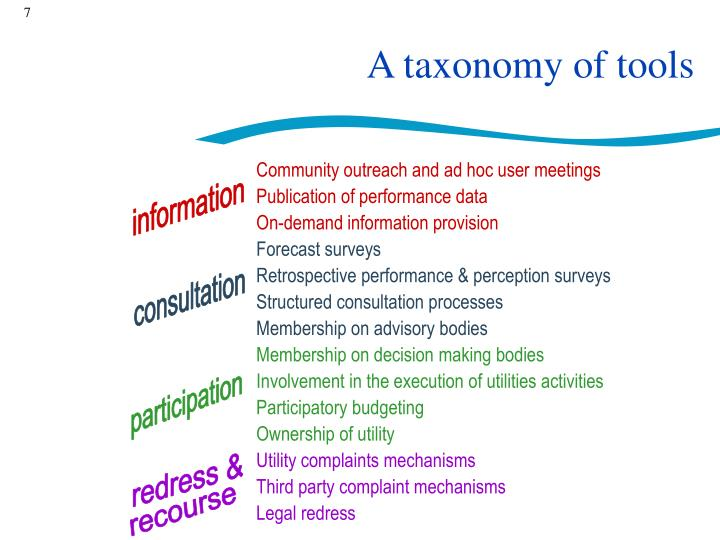 A taxonomy of tools