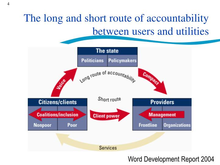 The long and short route of accountability between users and utilities