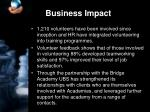 business impact1