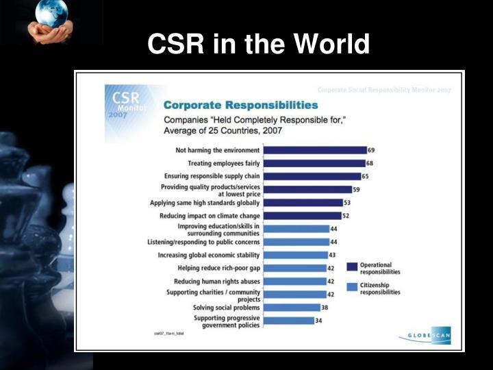 CSR in the World