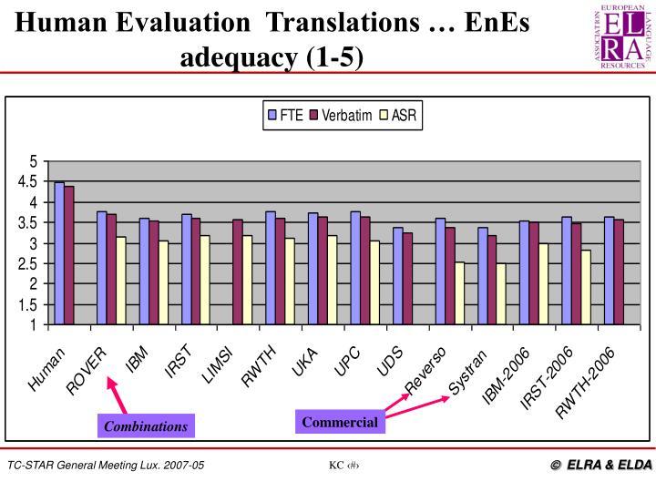 Human Evaluation  Translations … EnEs