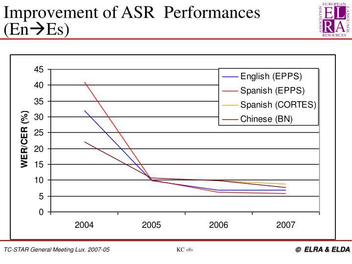Improvement of ASR  Performances (En