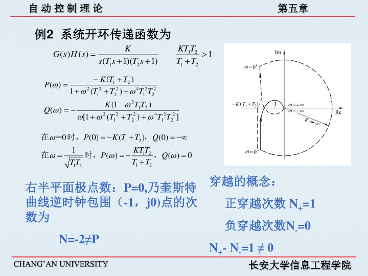 例2  系统开环传递函数为
