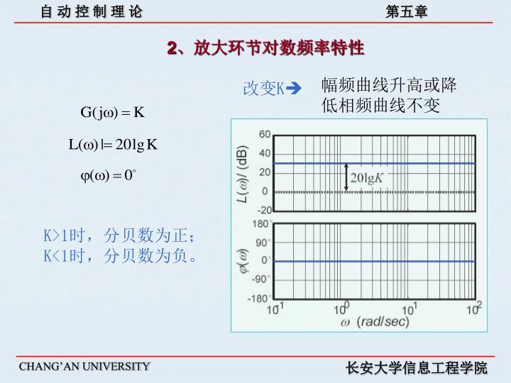 2、放大环节对数频率特性