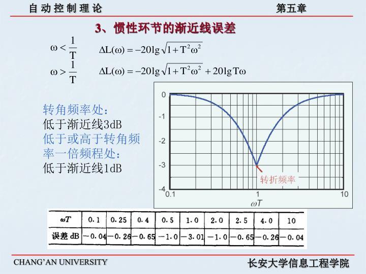 3、惯性环节的渐近线误差