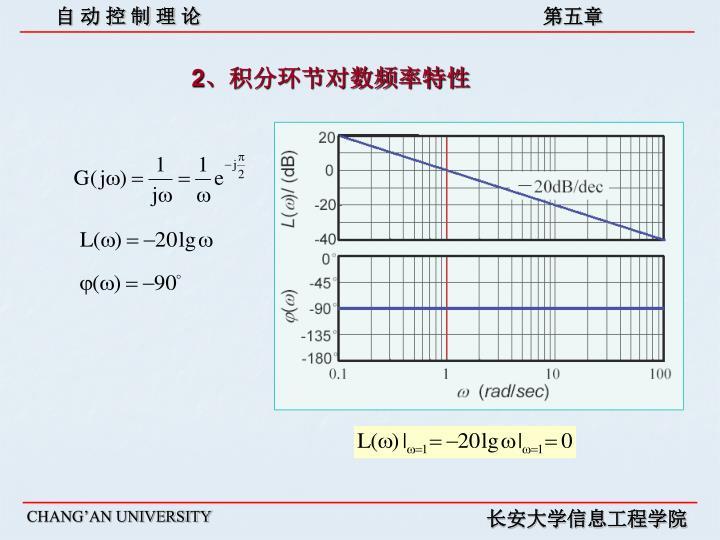 2、积分环节对数频率特性