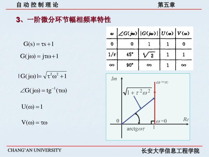 3、一阶微分环节幅相频率特性