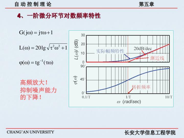 4、一阶微分环节对数频率特性