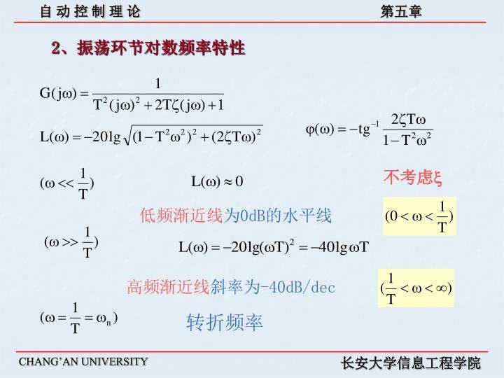 2、振荡环节对数频率特性