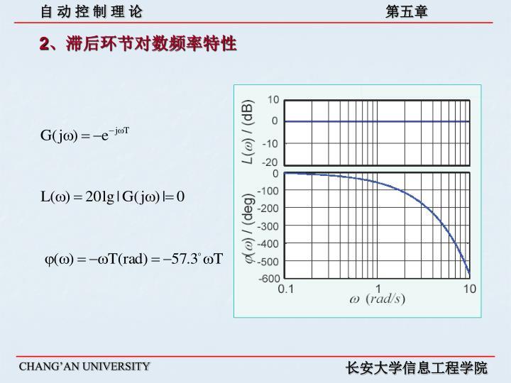 2、滞后环节对数频率特性
