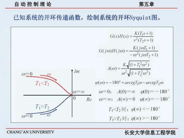 已知系统的开环传递函数,绘制系统的开环