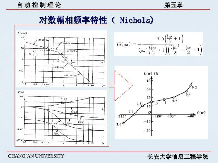 对数幅相频率特性(