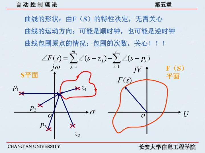 曲线的形状:由