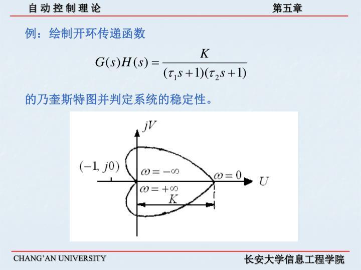 例:绘制开环传递函数