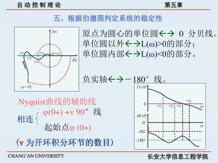 五、根据伯德图判定系统的稳定性