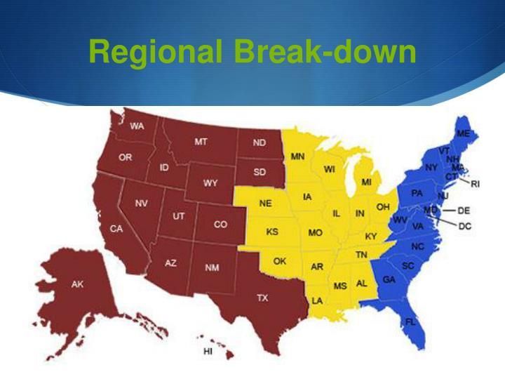 Regional Break-down