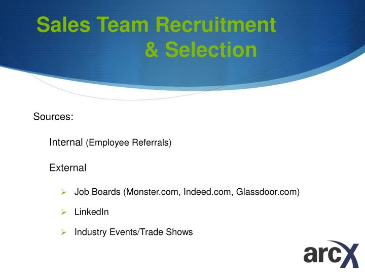 Sales Team Recruitment & Selection