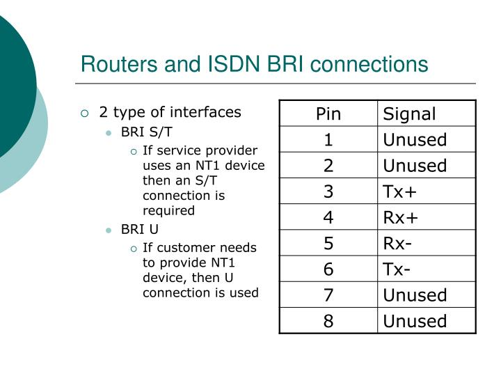 Routers and ISDN BRI connections