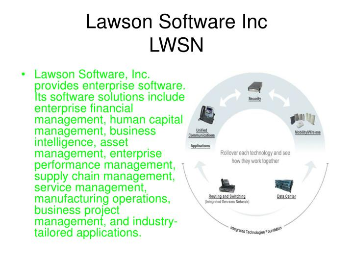 Lawson Software Inc