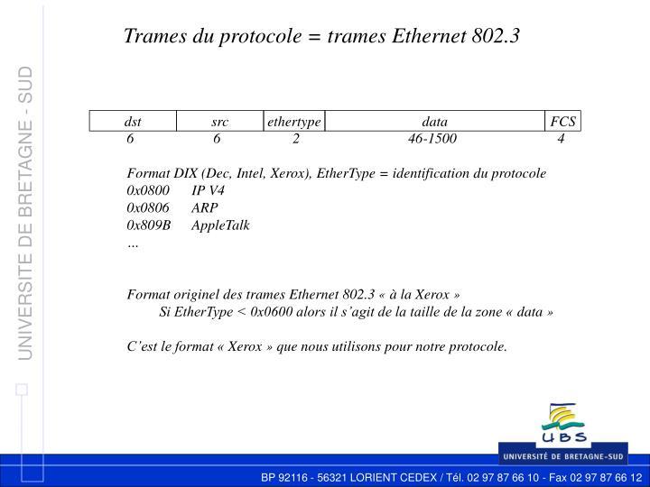 Trames du protocole = trames Ethernet 802.3