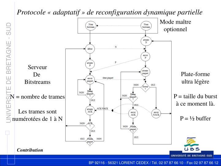 Protocole «adaptatif» de reconfiguration dynamique partielle