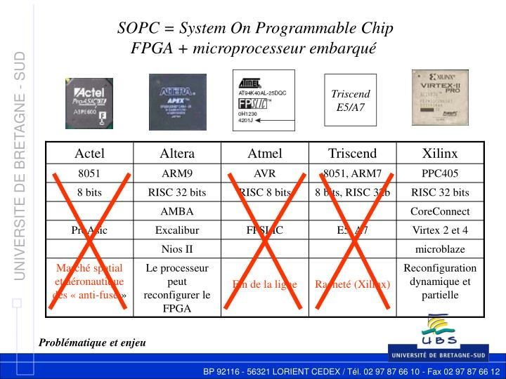 SOPC = System On Programmable Chip