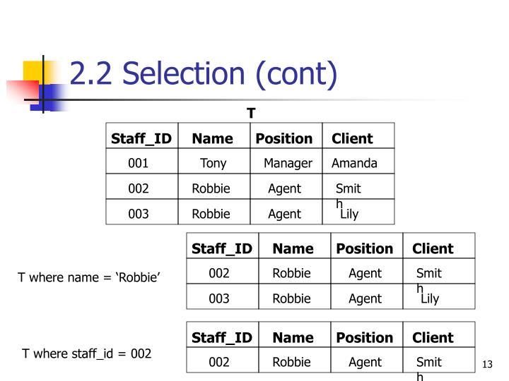 Staff_ID