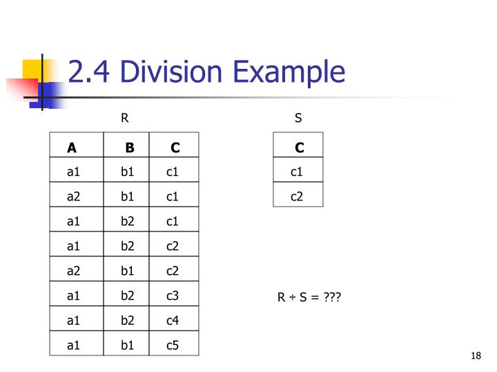 2.4 Division Example