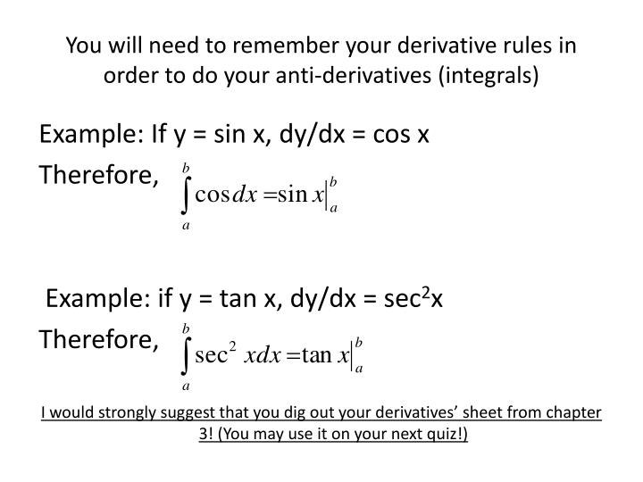 You will need to remember your derivative rules in order to do your anti-derivatives (integrals)