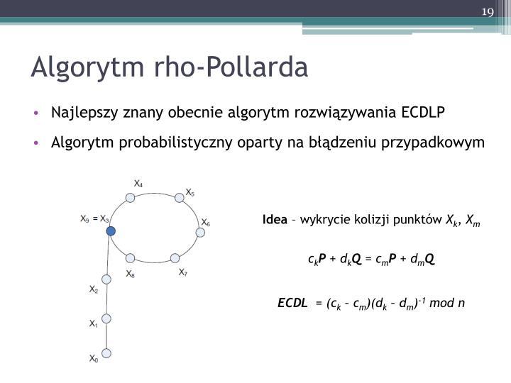 Algorytm rho-Pollarda