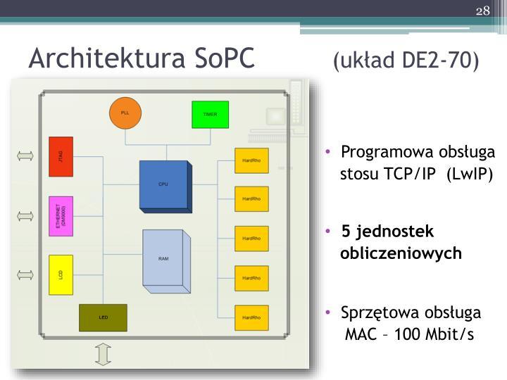 Architektura SoPC