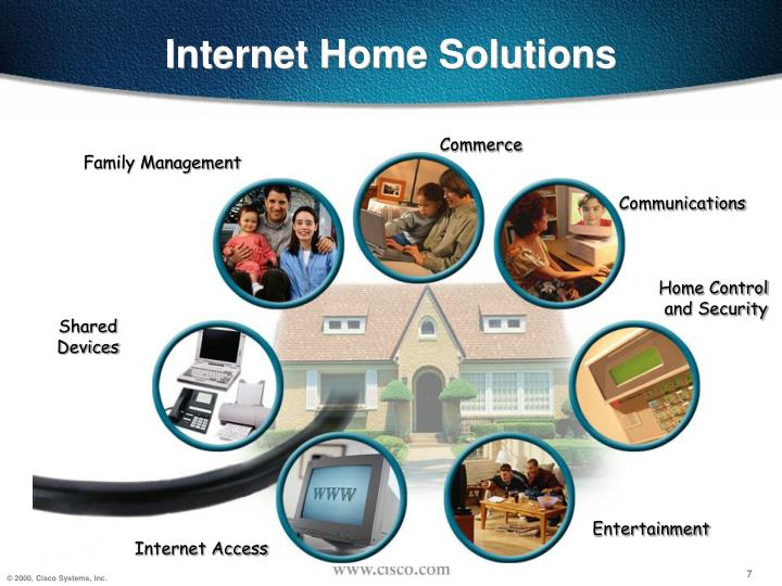 Internet Home Solutions