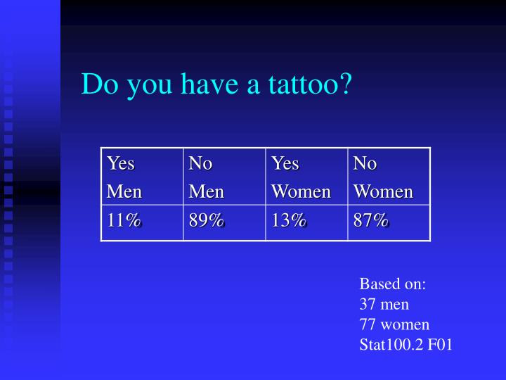 Do you have a tattoo?