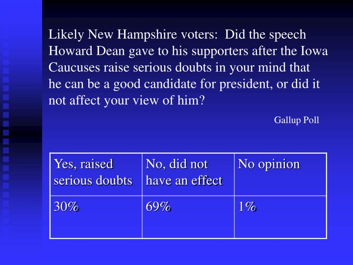 Likely New Hampshire voters:  Did the speech