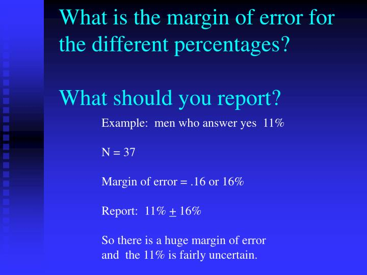 What is the margin of error for the different percentages?