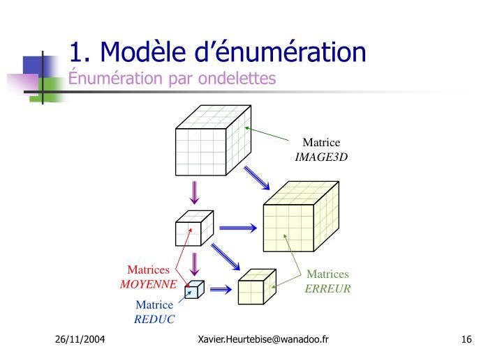 1. Modèle d'énumération