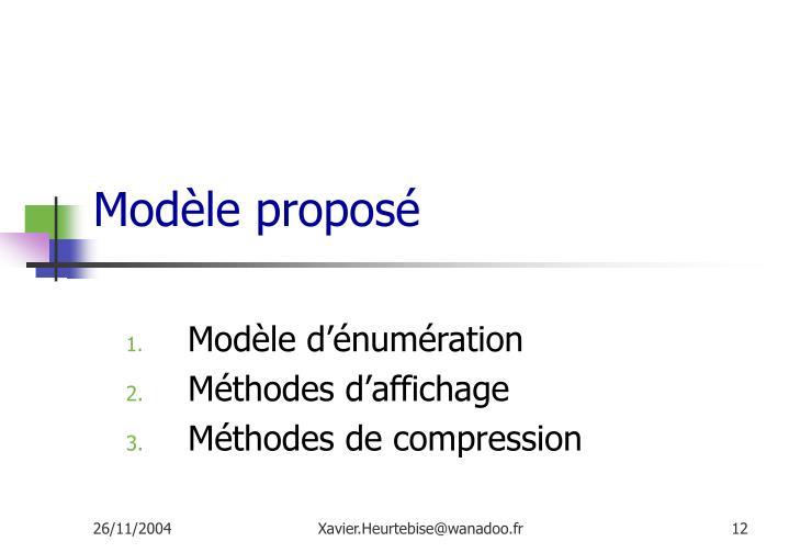 Modèle proposé