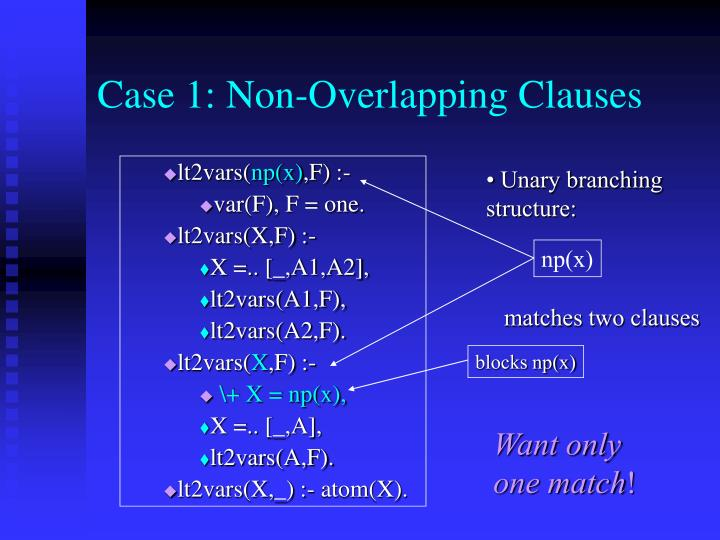 Case 1: Non-Overlapping Clauses
