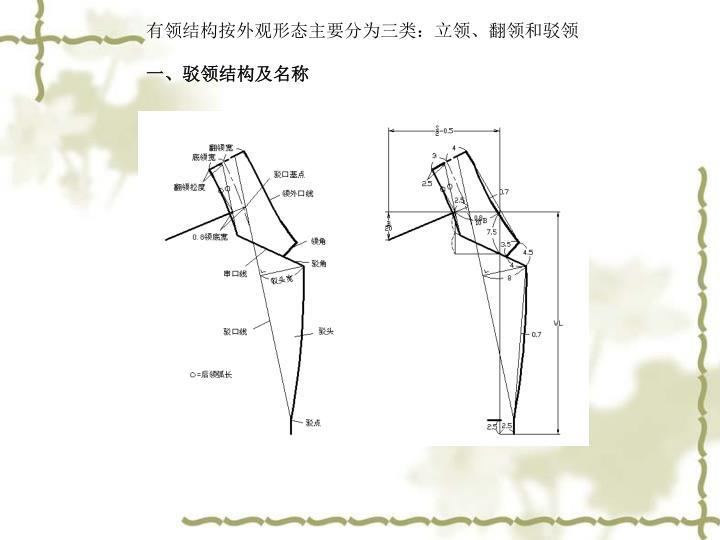有领结构按外观形态主要分为三类:立领、翻领和驳领