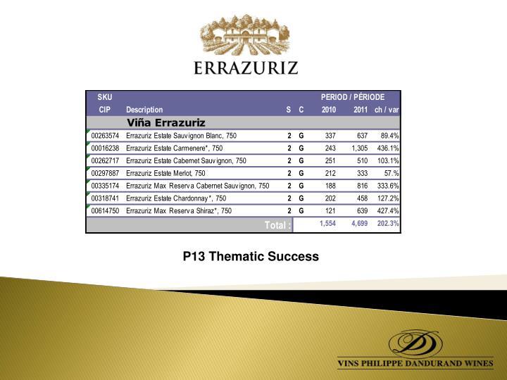 P13 Thematic Success