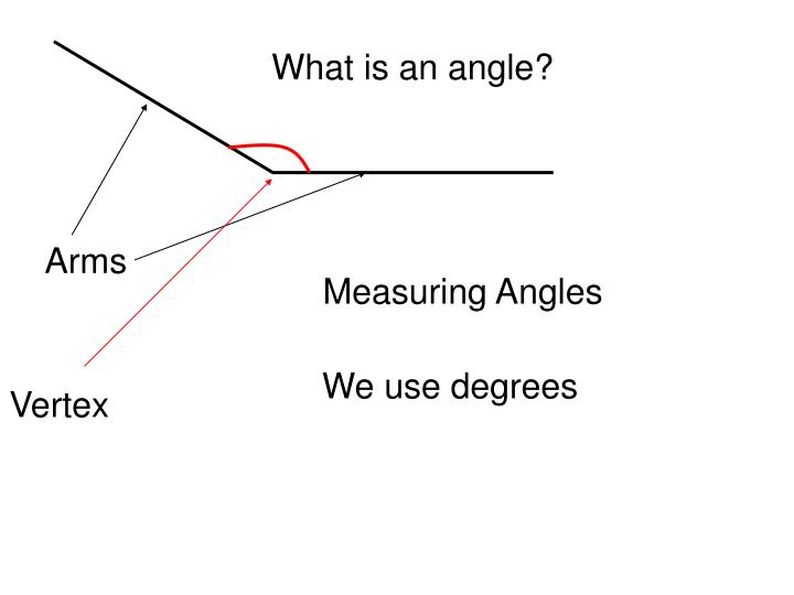 What is an angle?