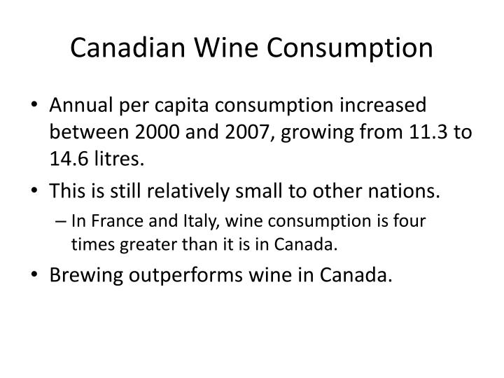 Canadian Wine Consumption