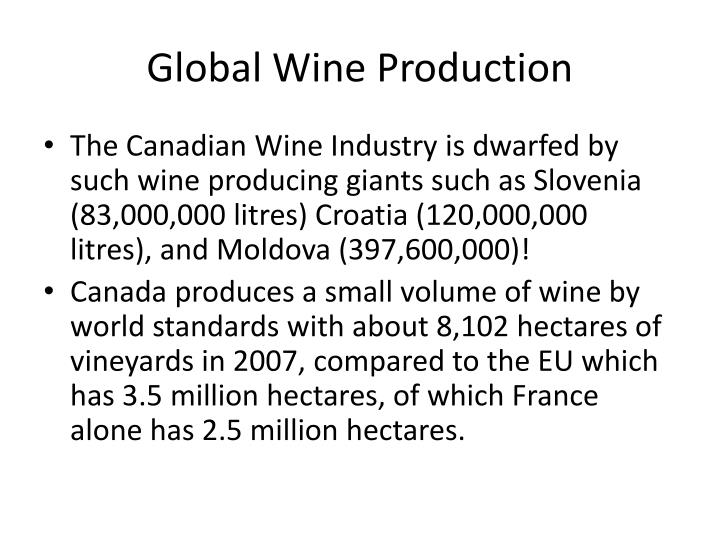 Global Wine Production
