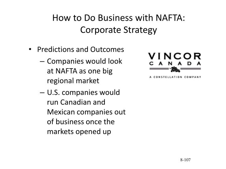 How to Do Business with NAFTA: Corporate Strategy
